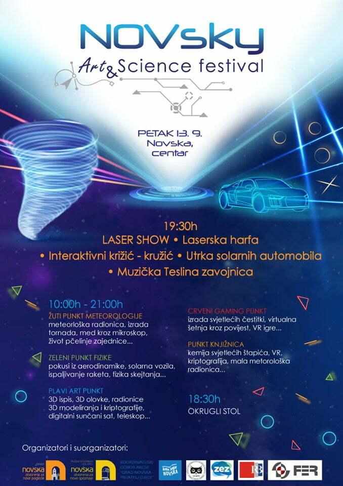 NOVsky Art&Science festival